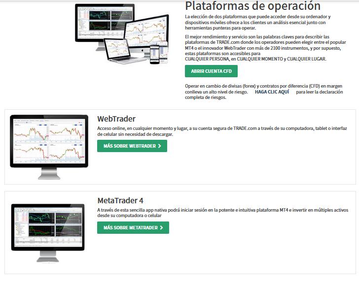 Plataformas de TRADE.com